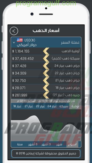 تحميل أسعار العملات أحدث التطبيقات باللغة العربية